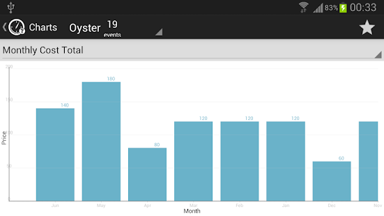 WhenDidI Lite - Event Logger - screenshot thumbnail