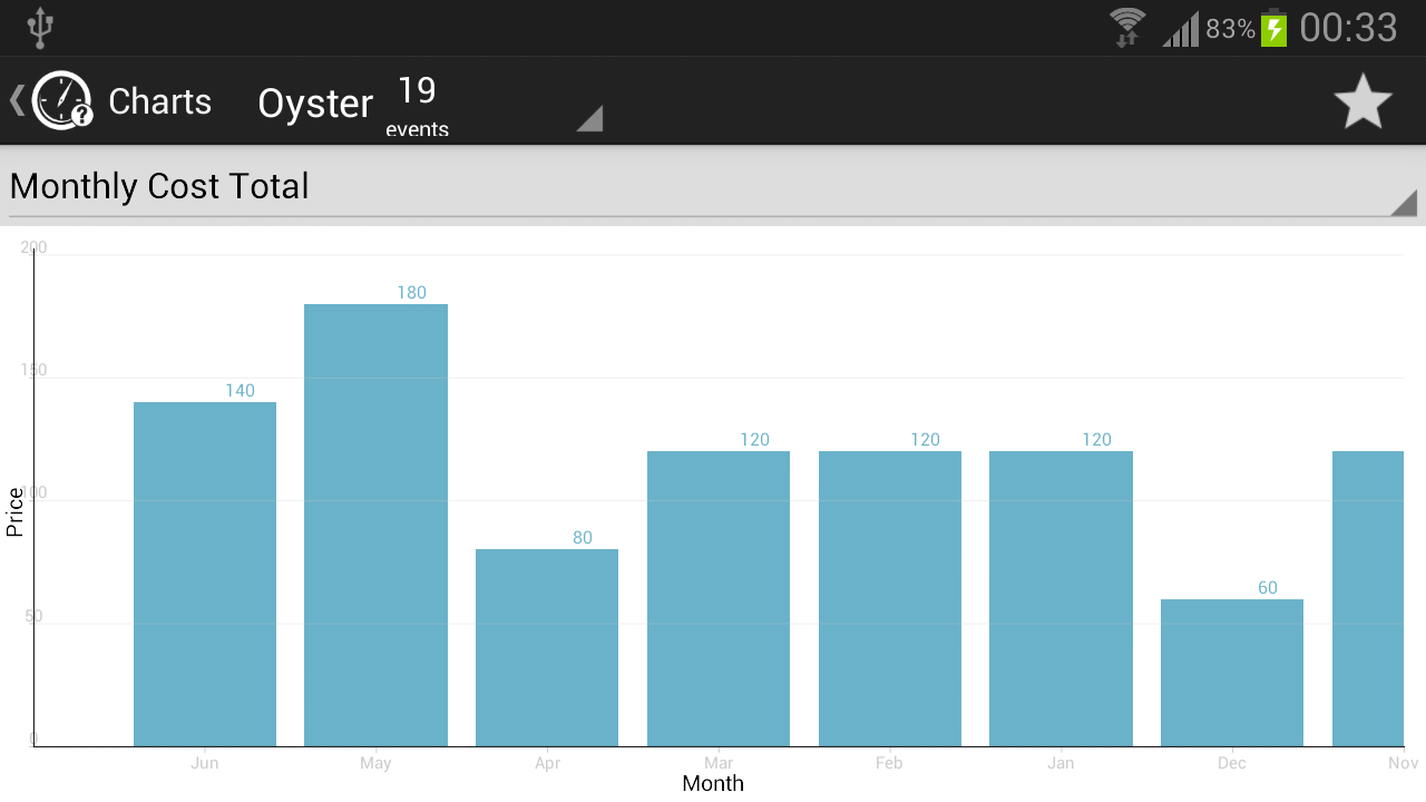 WhenDidI Lite - Event Logger - screenshot