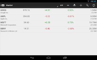 Screenshot of Peak Stocks
