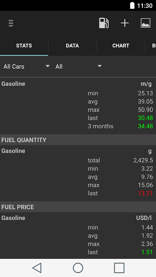 My Cars (Fuel logger++) - screenshot