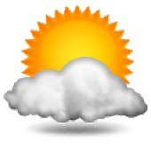Hava Durumu (Bursa)