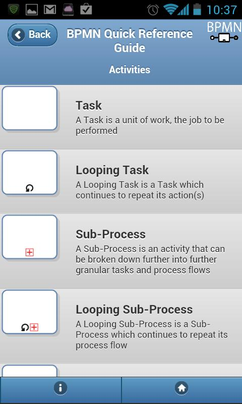 BPMN Quick Reference Guide LT- screenshot