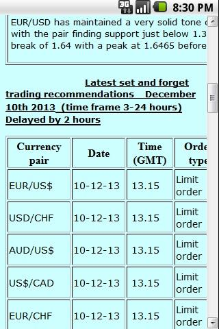 Free Forex Tips And Signals