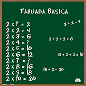Table de multiplication FREE