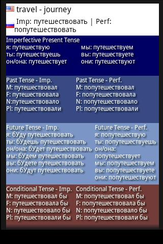 Of Russian Verbs 103