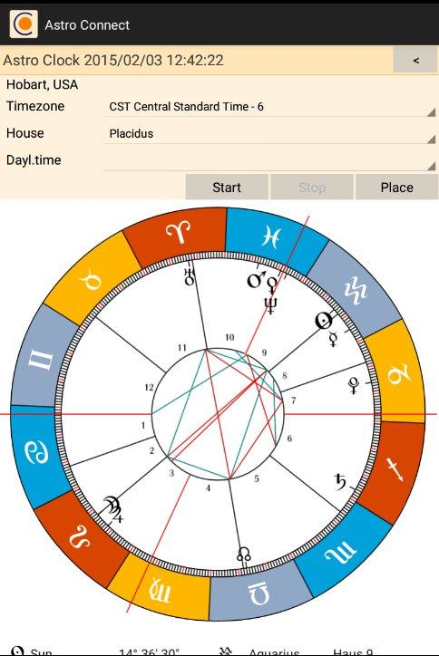 What is biorhythm in astrology daily