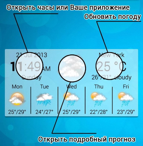 Weather widget Free Version