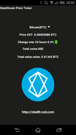 Stealthcoin XST price ticker