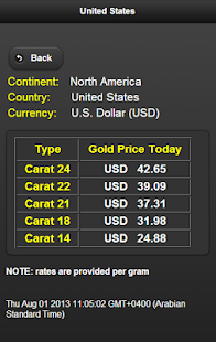 World Gold Price - Live