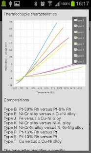 Thermocouples Calculator Pro - screenshot thumbnail