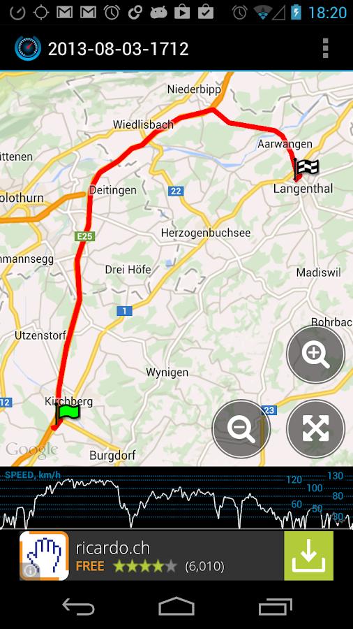 Ulysse Speedometer - screenshot