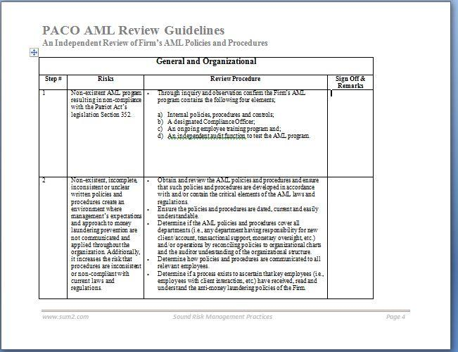 productivity audit sample Ments requires medical audits of sample groups of patients by a team of  experts such audits have been made, but notoriously there is resistance to such procedures12 deciding upon the appropriateness 11 the appropriate weighting or standardization techniques are well-known, and present no greater difficulties here.