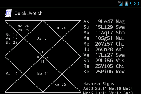 Quick Jyotish- screenshot