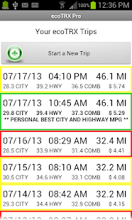 ecoTRX Pro Personalized MPG- screenshot thumbnail