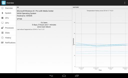【免費工具App】Icy Monitor-APP點子