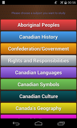 a study of the aboriginal peoples of canada