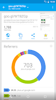Screenshot of URL Shortener