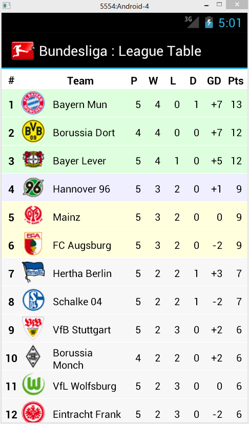 Bundesliga Scores Android Apps on Google Play