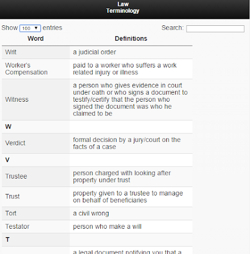 Basic Law Terms