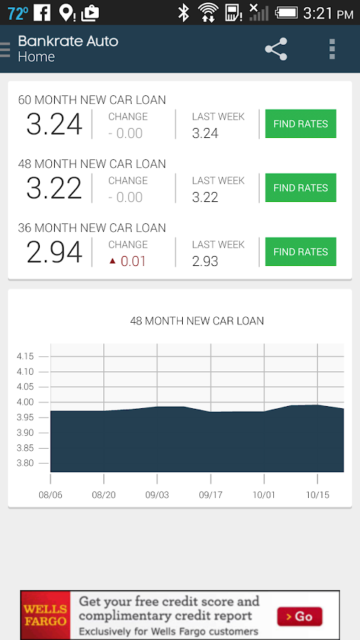 Auto Loan Calculator & Rates- screenshot