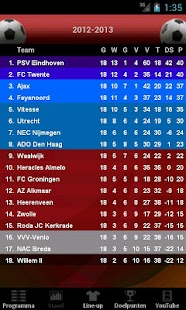 Eredivisie Voetbal - screenshot thumbnail