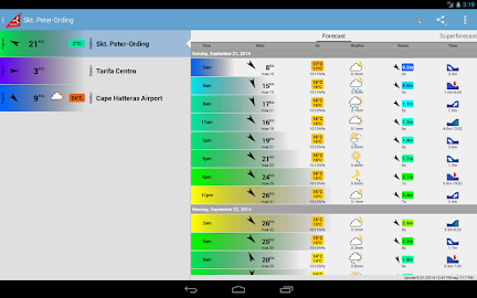 Windfinder Pro Screenshot 25
