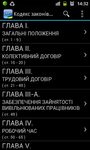 КЗпП України+++