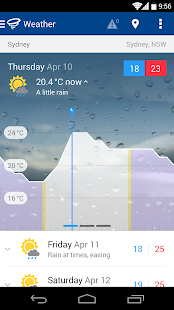 WillyWeather screenshot for Android