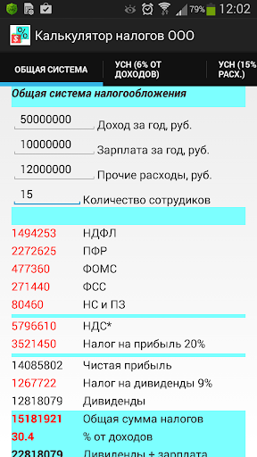 Калькулятор налогов ООО