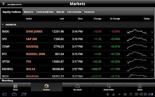 Bloomberg for Tablet - screenshot thumbnail