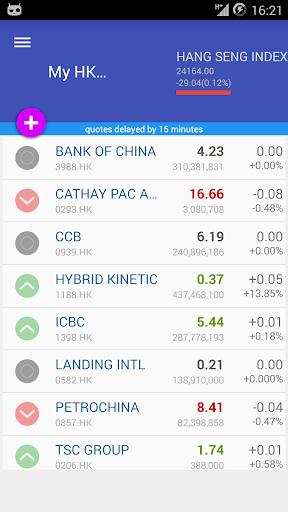 我的港股 My HK Stock