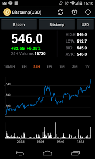 Bitcoin Ticker Widget- screenshot thumbnail