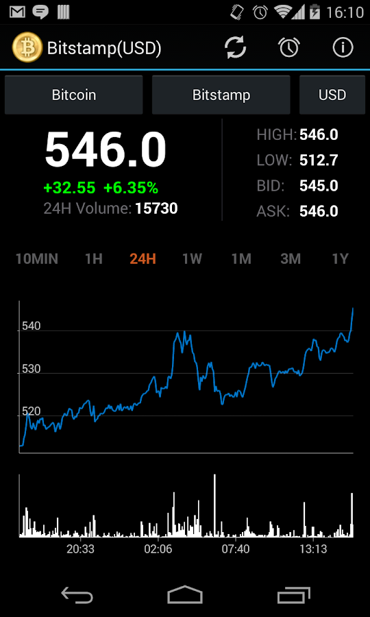 Bitcoin Ticker Widget - Android Apps on Google Play