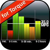 Fuel Economy for Torque Pro