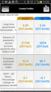 Eurostat Country Profiles - náhled