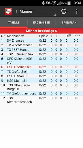 HSG Oberhessen