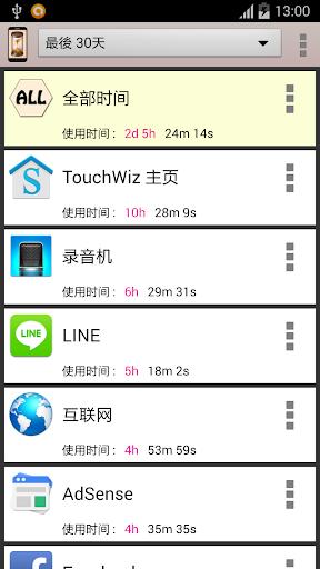 玩免費生產應用APP|下載手机使用时间 app不用錢|硬是要APP