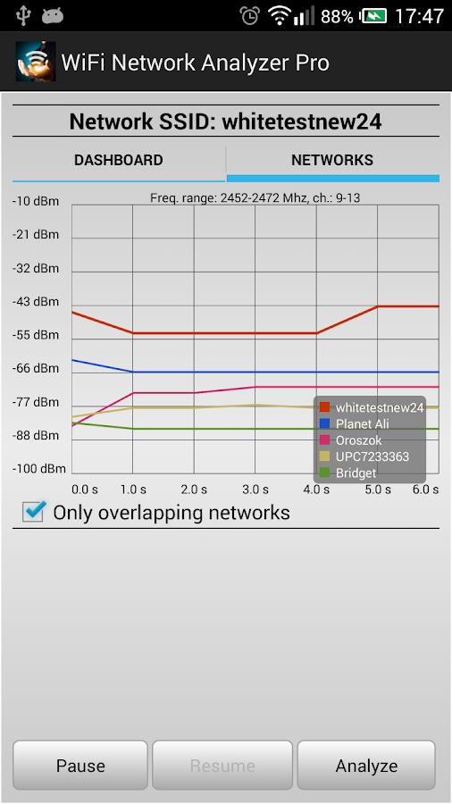 Descargar WiFi Analyzer Pro v2.0.10 APK