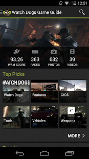 Wikia Guide: Watch Dogs