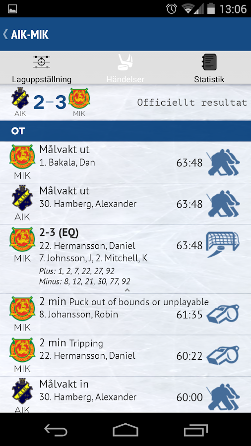 Swehockey- screenshot