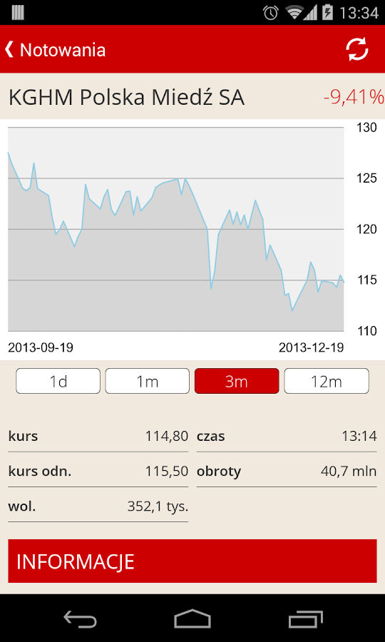 Puls Biznesu- screenshot
