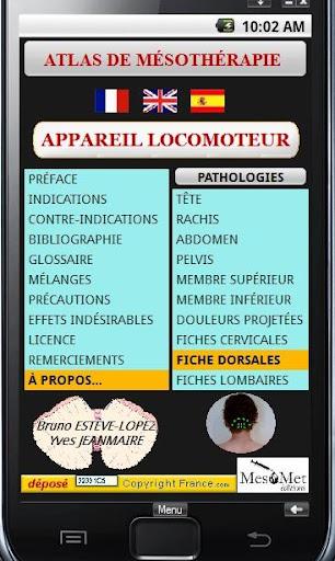 Mésothérapie Pathologies