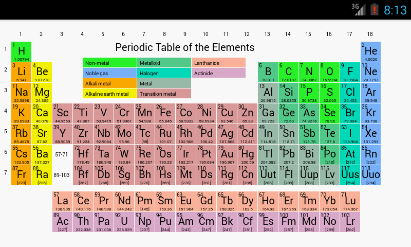 Elementary (Periodic Table) - screenshot