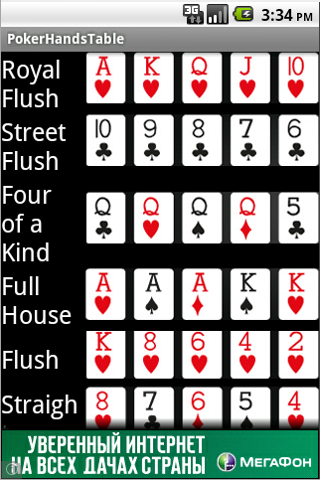 Download Poker Hands Table Google Play Apps Acfyosgton7b Mobile9
