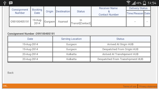 Track My Courier India