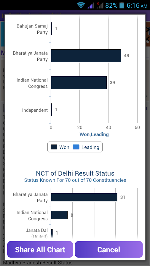 India Election Result Live- screenshot