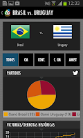 Screenshot of Stat Cup