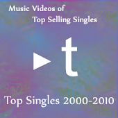 Trispur Music Top Singles