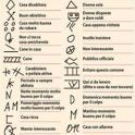 Codice Ladri icon