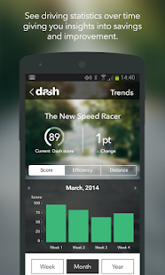 Dash - Drive Smart - screenshot thumbnail